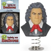 Ludwig Van Beethoven - Dashboard Figure