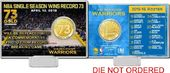 Basketball - Golden State Warriors 73 Win Record