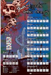 Fender Guitars - Guitar Chords - Poster