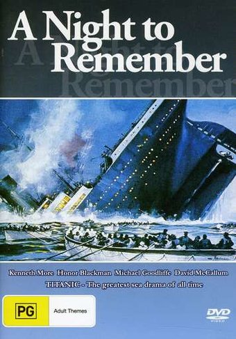 A Night to Remember [Import]