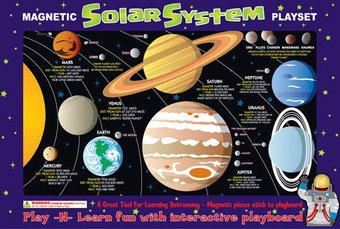 Solar System - Mix N Match Magnetic Playset